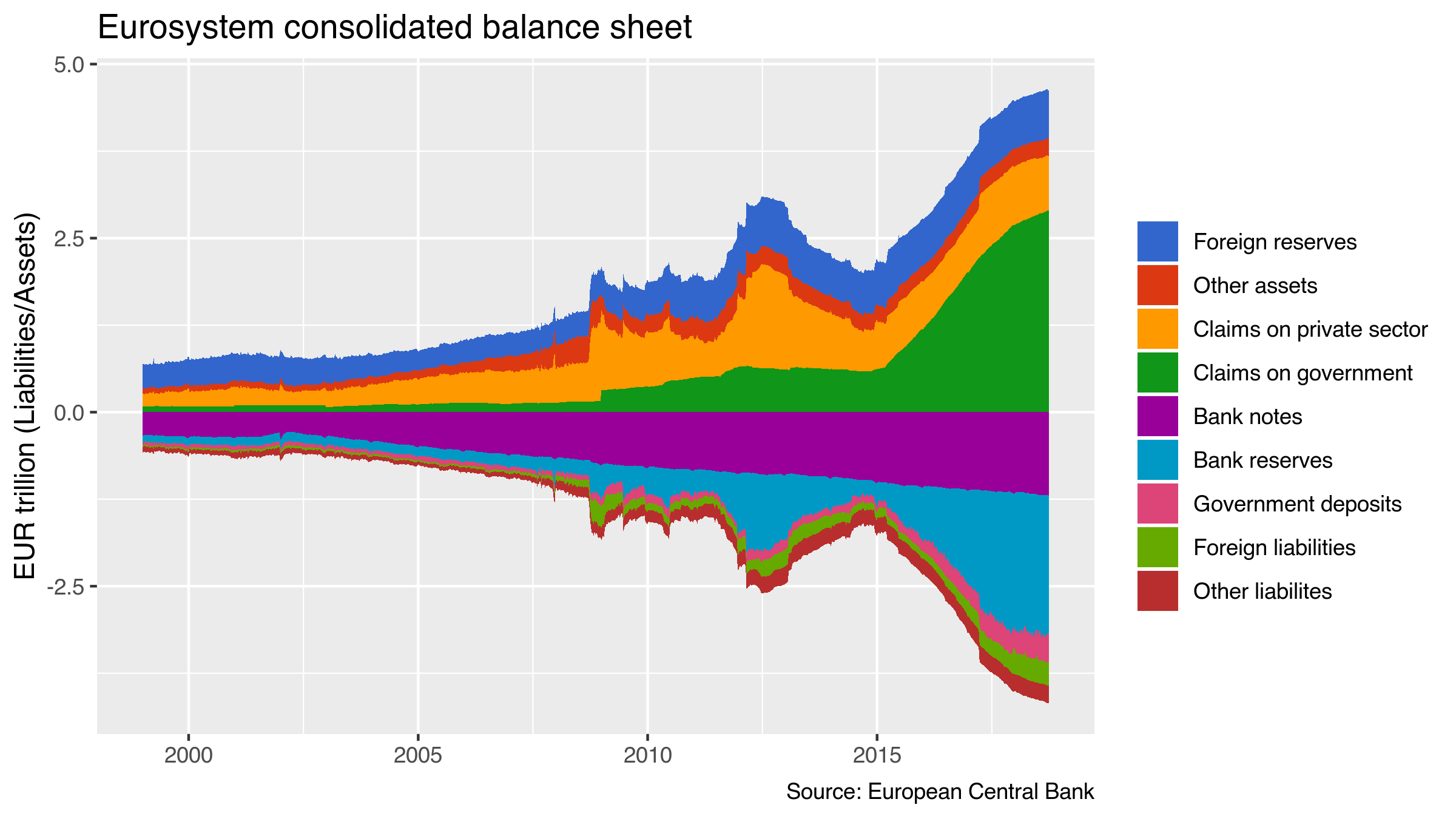 ecb.area.png
